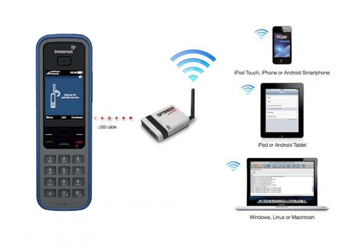 Inmarsat IsatPhone Pro WIFI Package