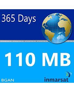 Inmarsat BGAN Prepaid 110 MB SIM Card
