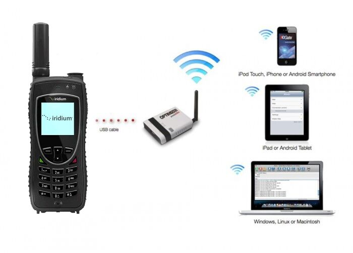 Iridium Extreme 9575 Satellite Phone WIFI-to-Go Package - Solar and Data